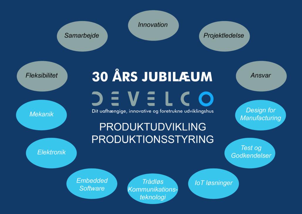 Udviklingshuset Develco har 30 års jubilæum