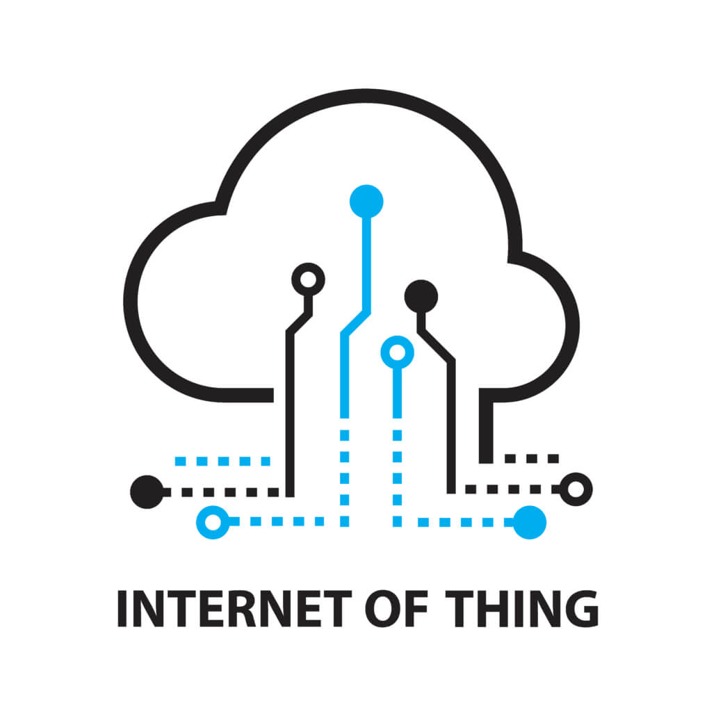 Develco Internet of Things (IoT)